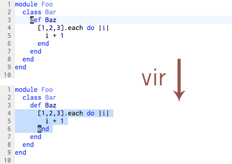 The 'vir' text-object selects inside of the current ruby block